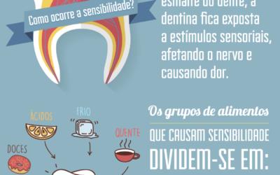 Quais alimentos que causam sensibilidade nos dentes?
