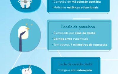 Insatisfeito com seus dentes? Veja como a Odontologia pode ajudar
